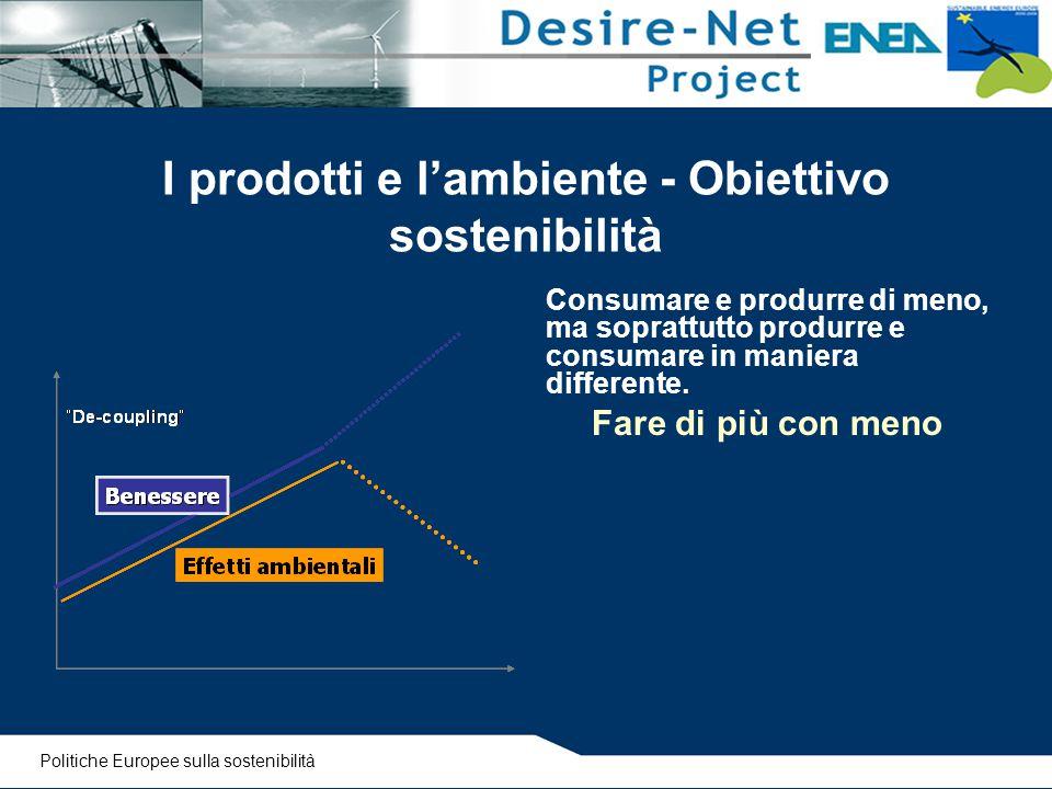 I prodotti e l'ambiente - Obiettivo sostenibilità