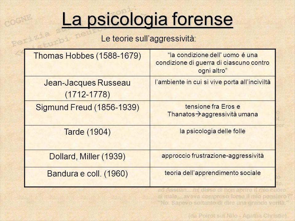 La psicologia forense Thomas Hobbes (1588-1679)