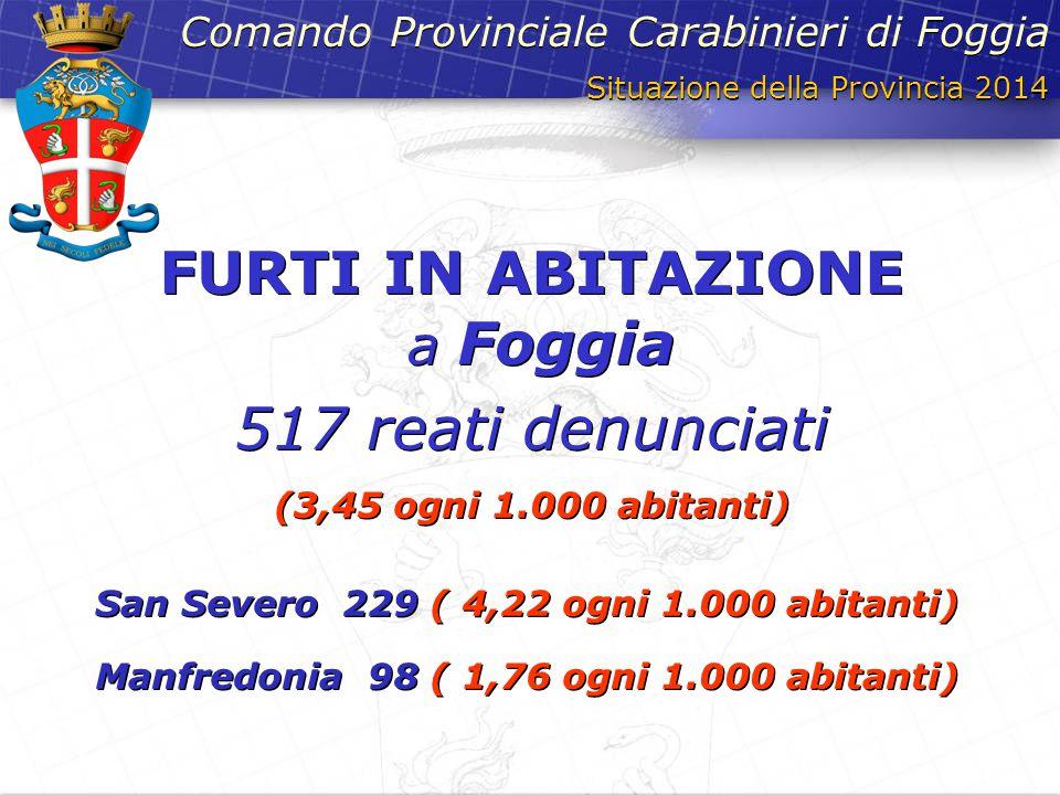 FURTI IN ABITAZIONE a Foggia