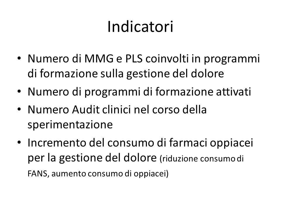 Indicatori Numero di MMG e PLS coinvolti in programmi di formazione sulla gestione del dolore. Numero di programmi di formazione attivati.