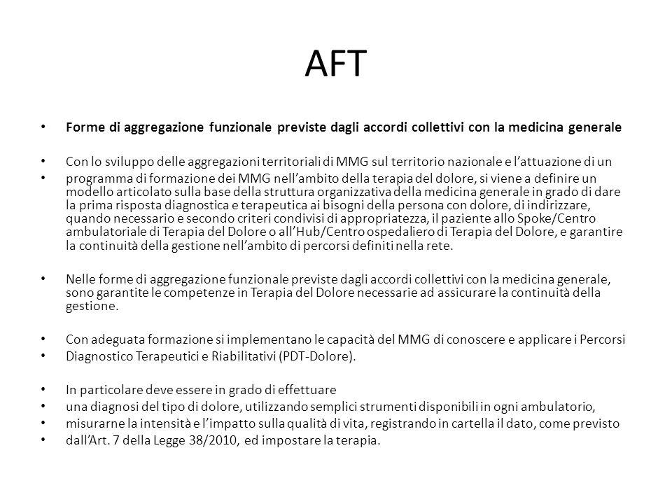 AFT Forme di aggregazione funzionale previste dagli accordi collettivi con la medicina generale.