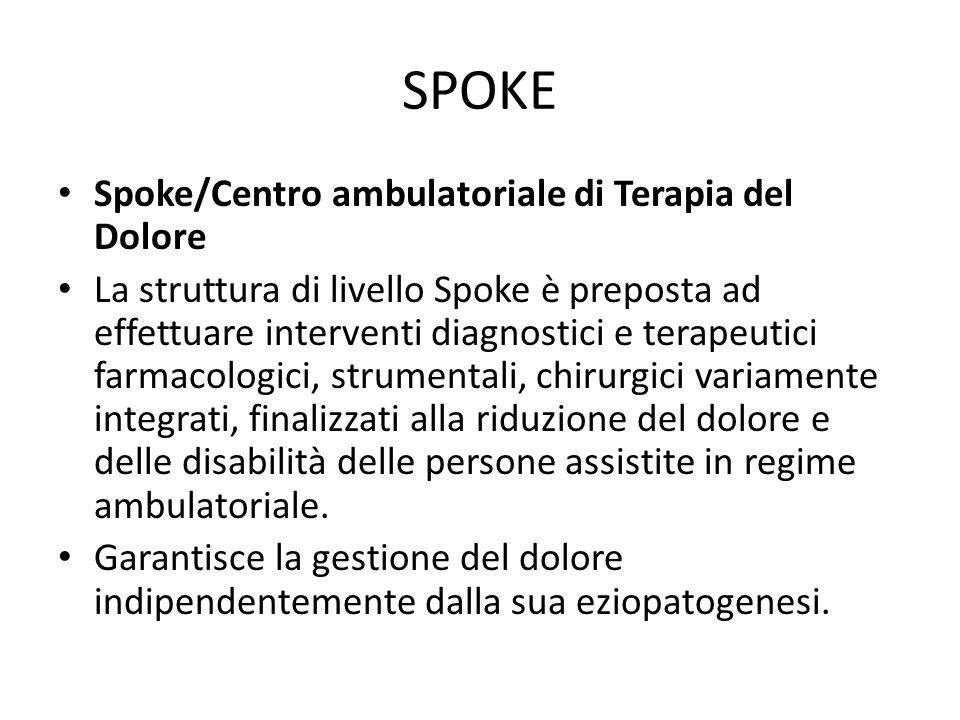 SPOKE Spoke/Centro ambulatoriale di Terapia del Dolore