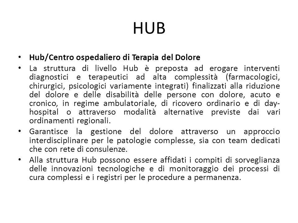 HUB Hub/Centro ospedaliero di Terapia del Dolore
