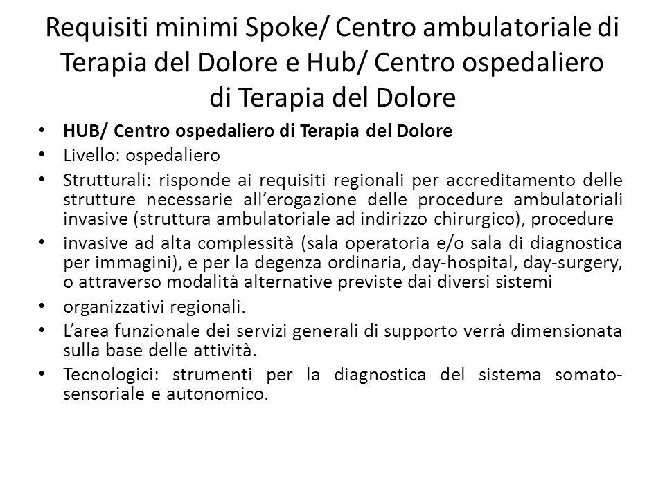Requisiti minimi Spoke/ Centro ambulatoriale di Terapia del Dolore e Hub/ Centro ospedaliero di Terapia del Dolore