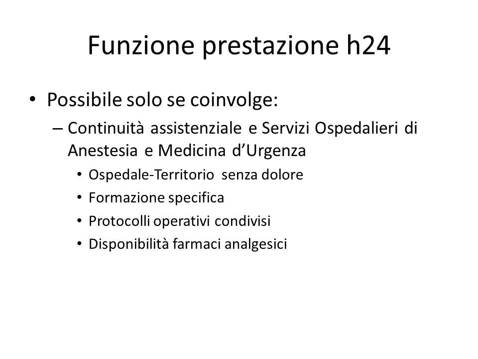 Funzione prestazione h24