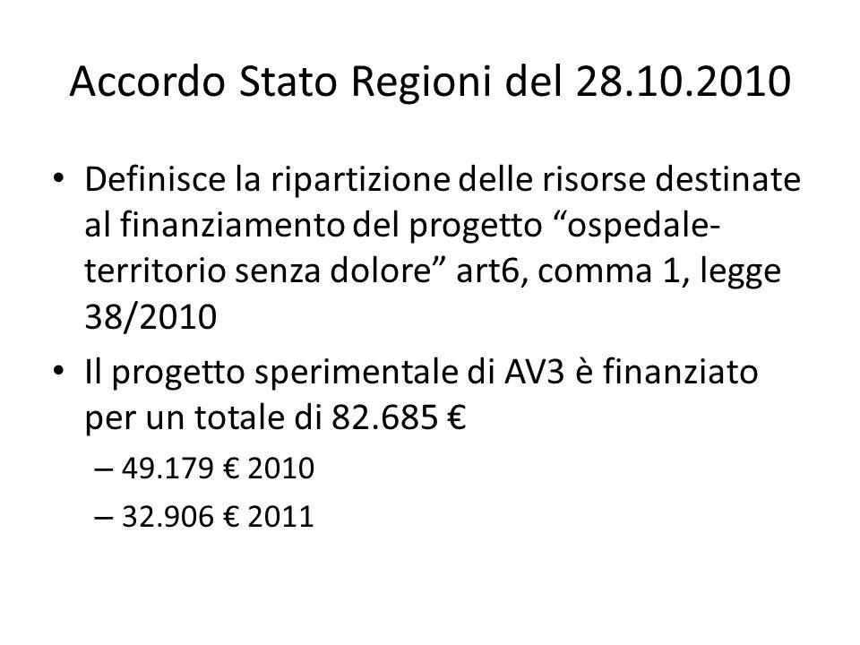 Accordo Stato Regioni del 28.10.2010