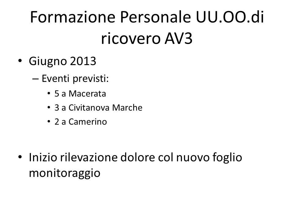 Formazione Personale UU.OO.di ricovero AV3