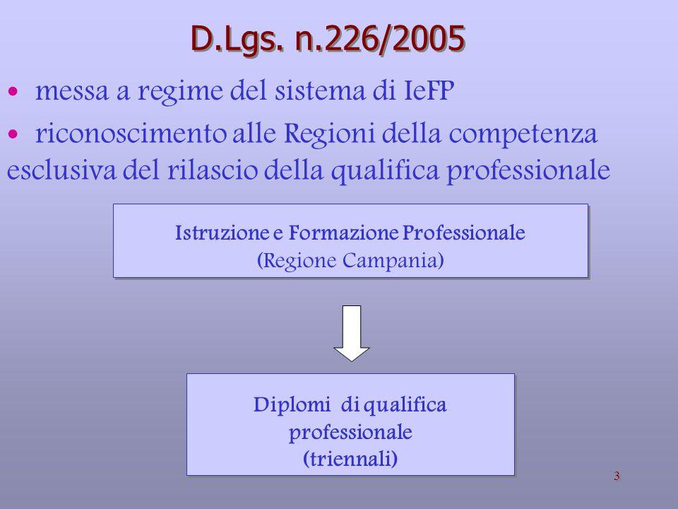 D.Lgs. n.226/2005 esclusiva del rilascio della qualifica professionale