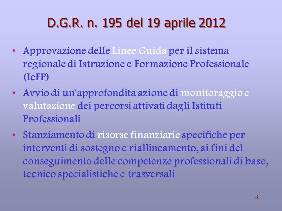 D.G.R. n. 195 del 19 aprile 2012 Approvazione delle Linee Guida per il sistema regionale di Istruzione e Formazione Professionale (IeFP)