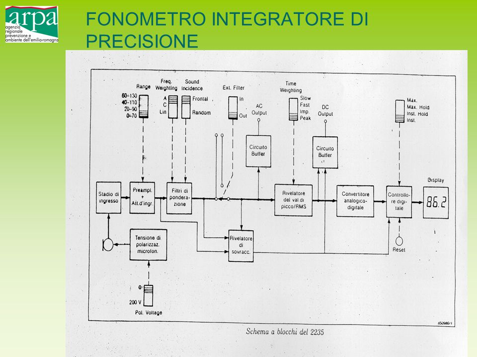 FONOMETRO INTEGRATORE DI PRECISIONE