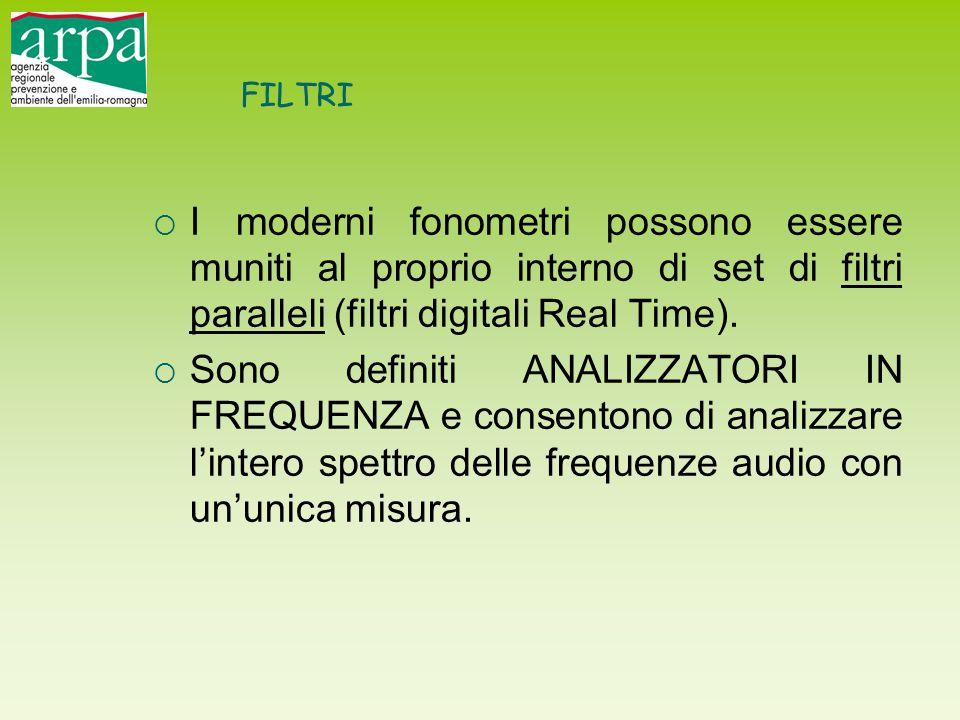 FILTRI I moderni fonometri possono essere muniti al proprio interno di set di filtri paralleli (filtri digitali Real Time).