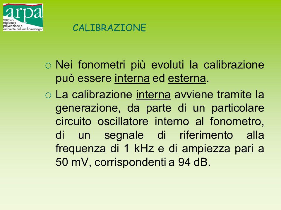 CALIBRAZIONE Nei fonometri più evoluti la calibrazione può essere interna ed esterna.
