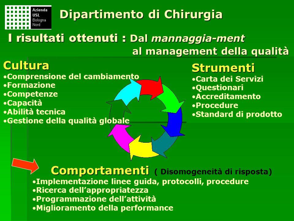 I risultati ottenuti : Dal mannaggia-ment al management della qualità