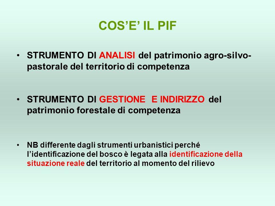 COS'E' IL PIF STRUMENTO DI ANALISI del patrimonio agro-silvo-pastorale del territorio di competenza.