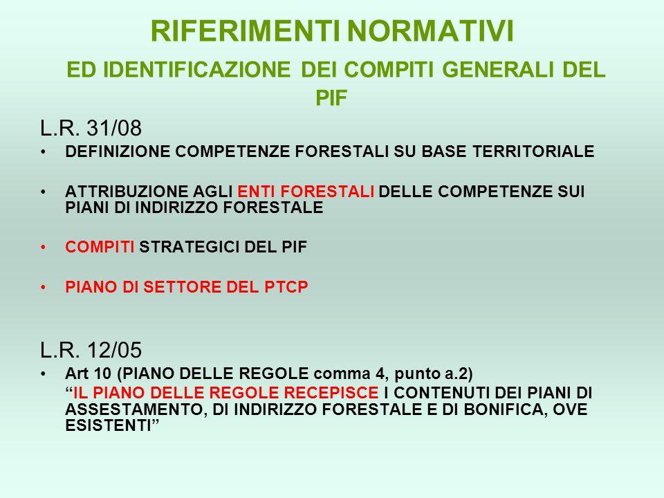 RIFERIMENTI NORMATIVI ED IDENTIFICAZIONE DEI COMPITI GENERALI DEL PIF