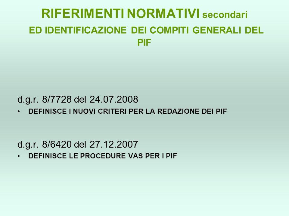 RIFERIMENTI NORMATIVI secondari ED IDENTIFICAZIONE DEI COMPITI GENERALI DEL PIF