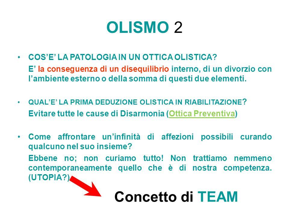 OLISMO 2 Concetto di TEAM COS'E' LA PATOLOGIA IN UN OTTICA OLISTICA