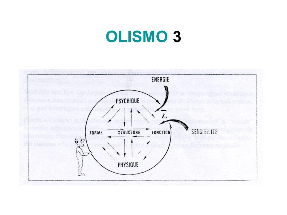 OLISMO 3