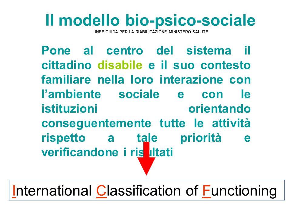 Il modello bio-psico-sociale LINEE GUIDA PER LA RIABILITAZIONE MINISTERO SALUTE