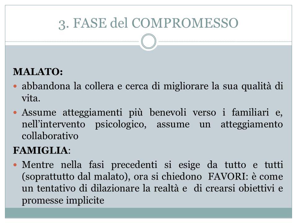 3. FASE del COMPROMESSO MALATO: