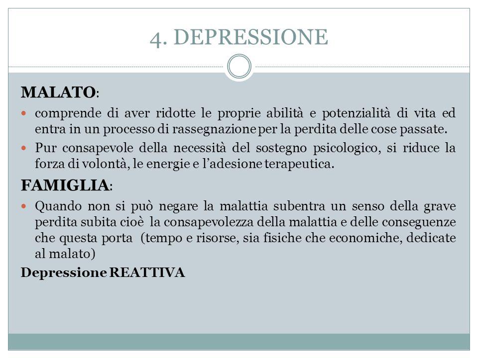 4. DEPRESSIONE MALATO: FAMIGLIA: