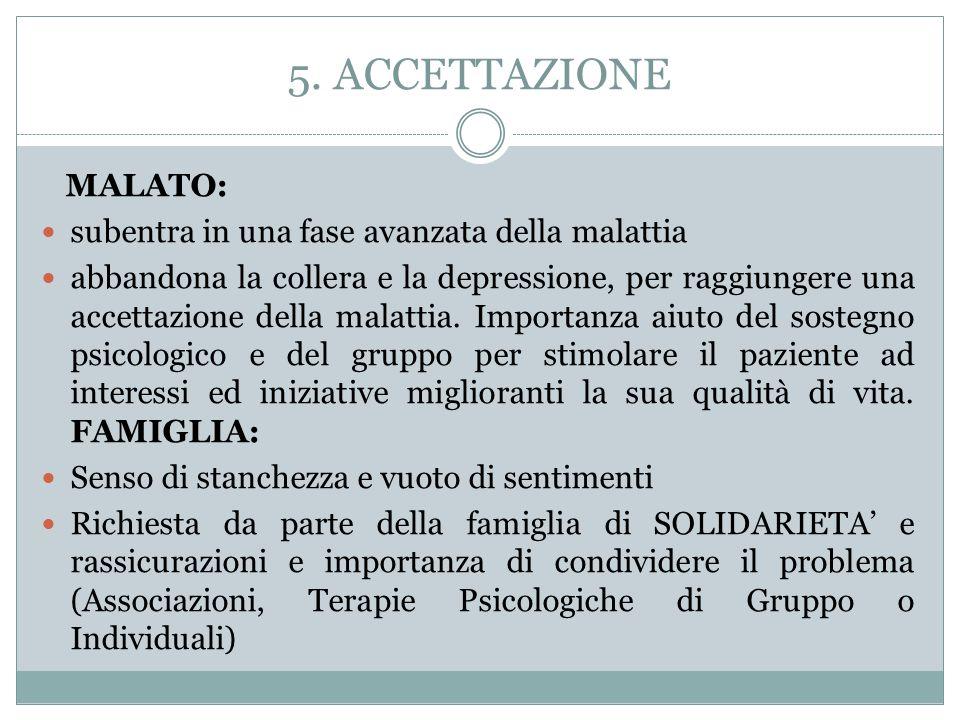 5. ACCETTAZIONE MALATO: subentra in una fase avanzata della malattia