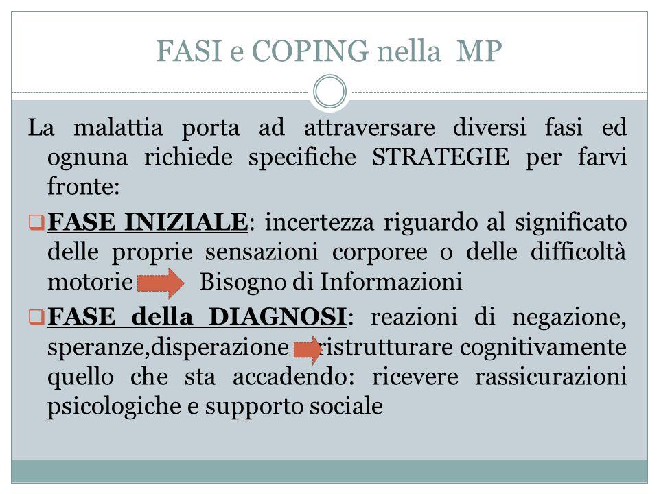 FASI e COPING nella MP La malattia porta ad attraversare diversi fasi ed ognuna richiede specifiche STRATEGIE per farvi fronte: