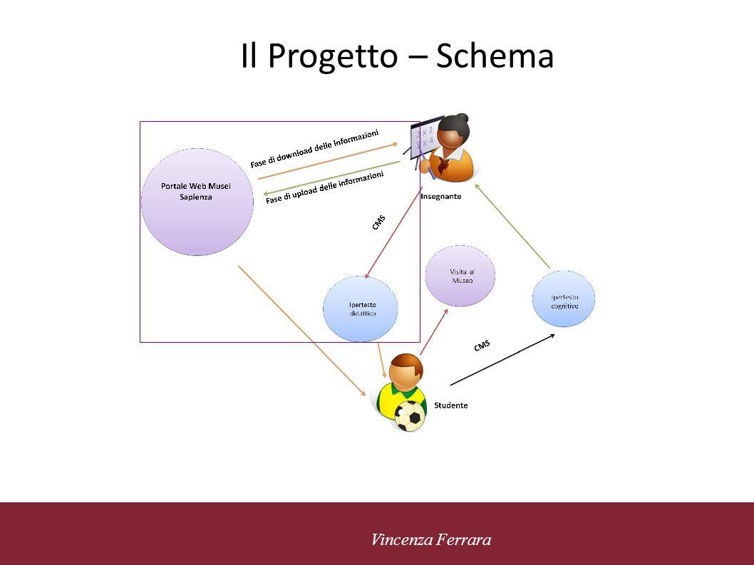 Il Progetto – Schema 5 novembre 2010 Vincenza Ferrara 13 13 13