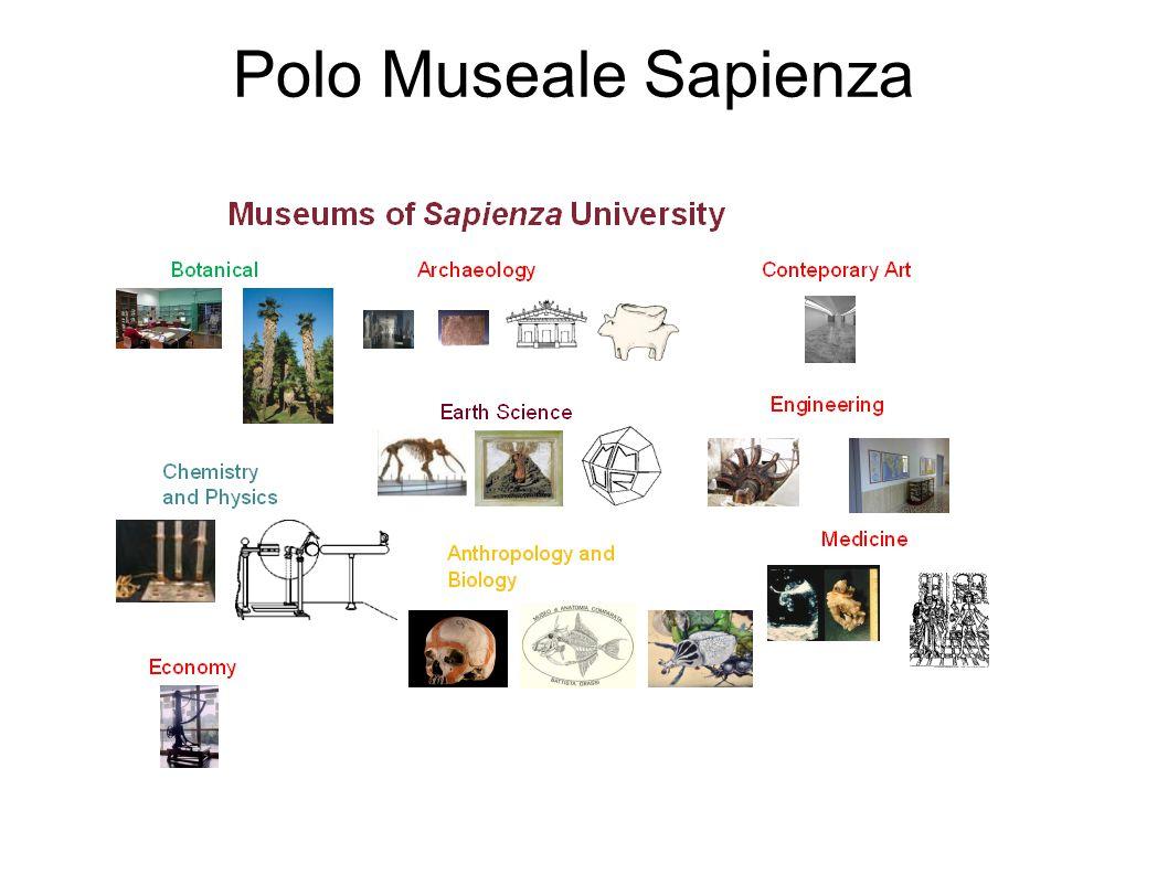 Polo Museale Sapienza XXIX SIC SIMPOSIUM