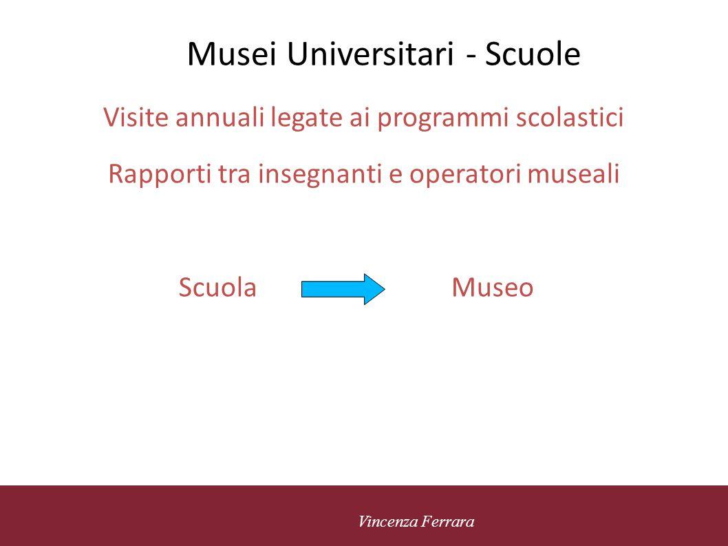 Musei Universitari - Scuole
