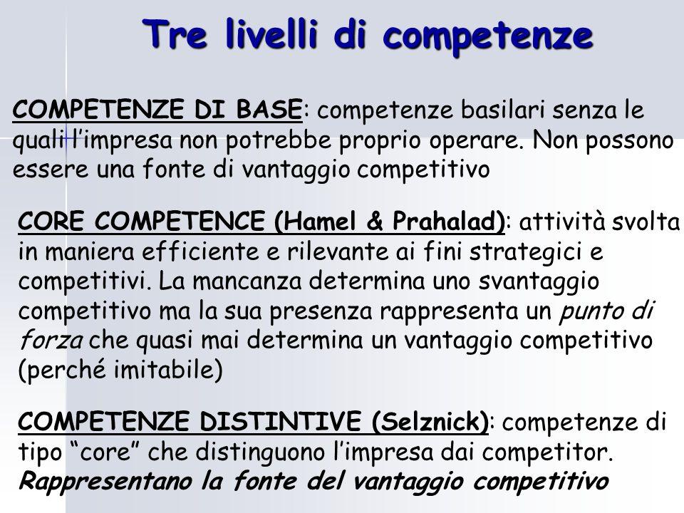 Tre livelli di competenze