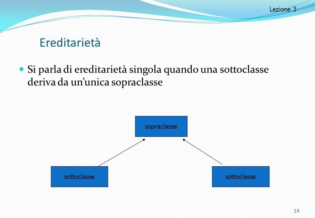 Lezione 3 Ereditarietà. Si parla di ereditarietà singola quando una sottoclasse deriva da un'unica sopraclasse.