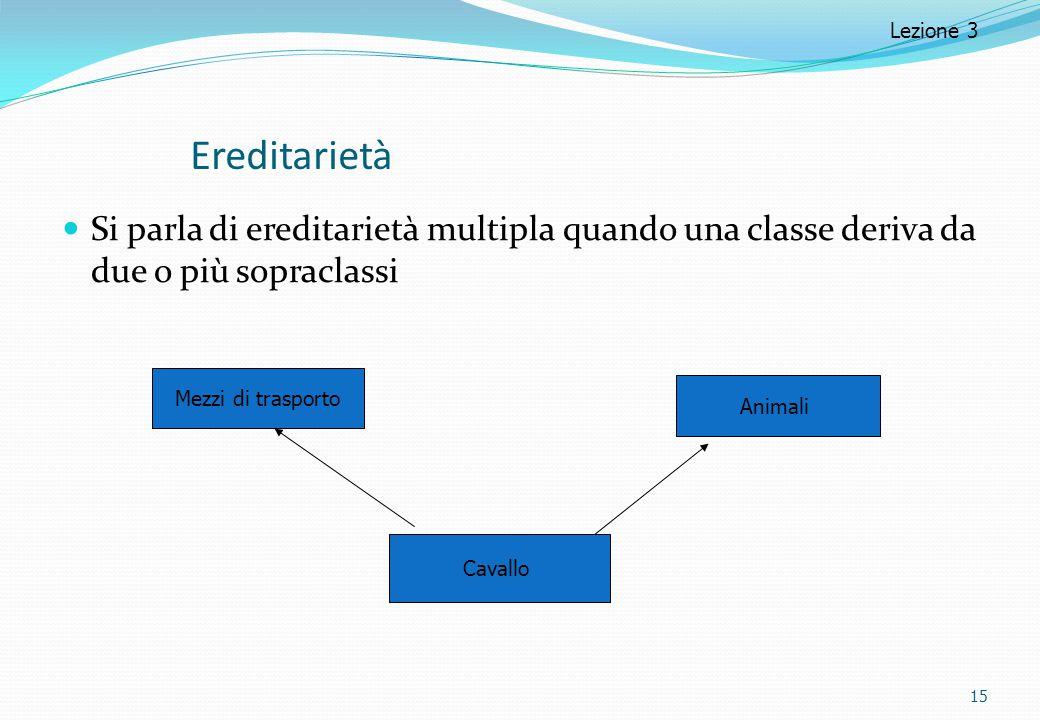 Lezione 3 Ereditarietà. Si parla di ereditarietà multipla quando una classe deriva da due o più sopraclassi.