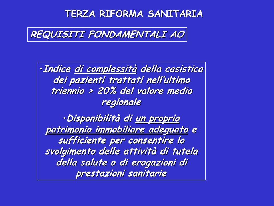 TERZA RIFORMA SANITARIA REQUISITI FONDAMENTALI AO