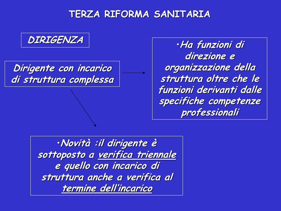 TERZA RIFORMA SANITARIA Dirigente con incarico di struttura complessa