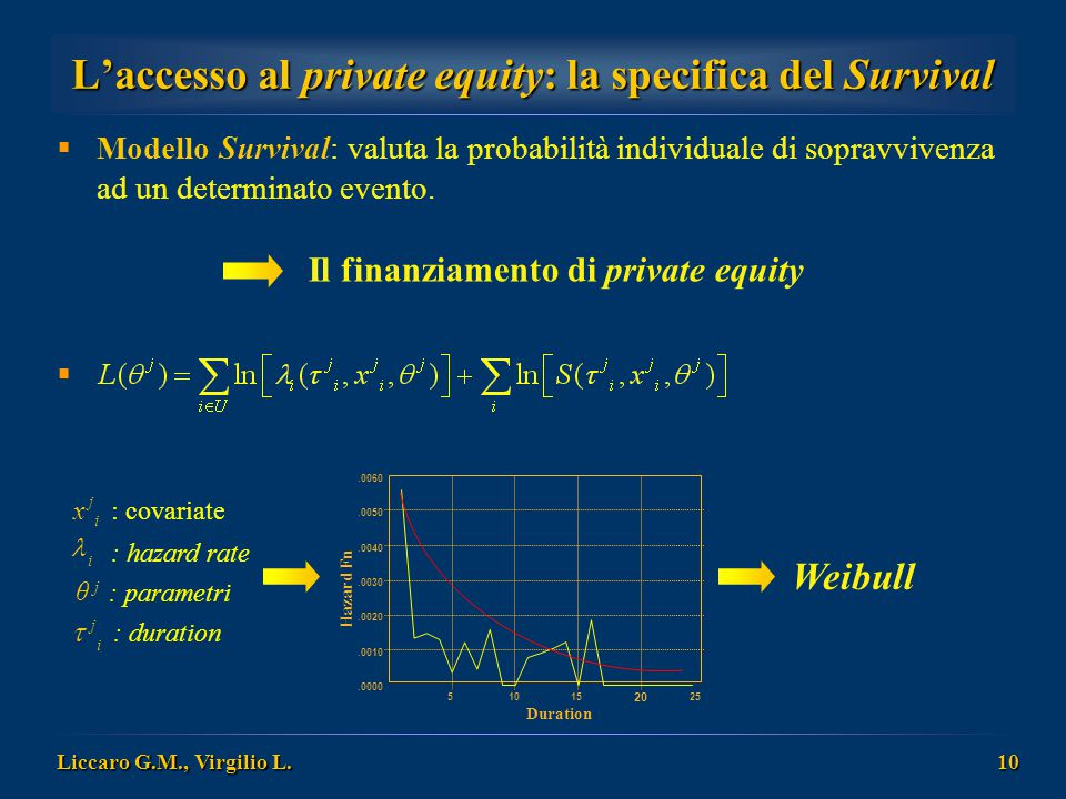 L'accesso al private equity: la specifica del Survival