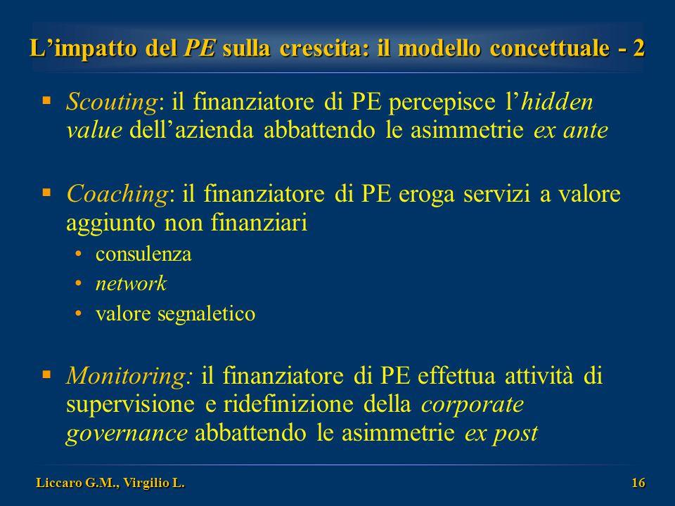 L'impatto del PE sulla crescita: il modello concettuale - 2