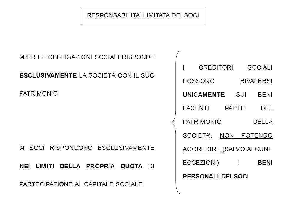 RESPONSABILITA' LIMITATA DEI SOCI