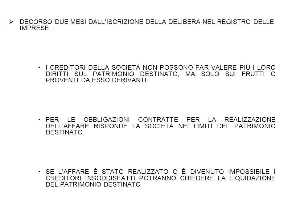 DECORSO DUE MESI DALL'ISCRIZIONE DELLA DELIBERA NEL REGISTRO DELLE IMPRESE. :