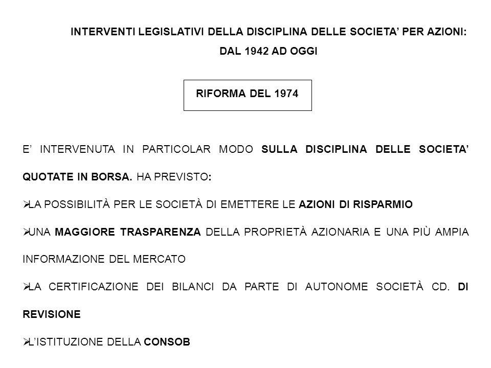 INTERVENTI LEGISLATIVI DELLA DISCIPLINA DELLE SOCIETA' PER AZIONI: DAL 1942 AD OGGI