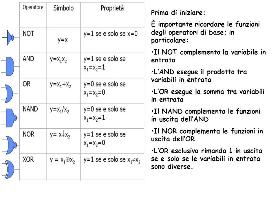 Prima di iniziare: È importante ricordare le funzioni degli operatori di base; in particolare: Il NOT complementa la variabile in entrata.