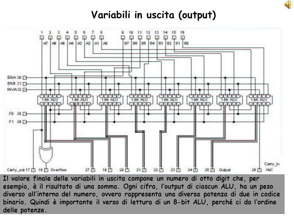 Variabili in uscita (output)