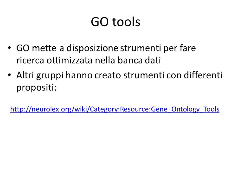 GO tools GO mette a disposizione strumenti per fare ricerca ottimizzata nella banca dati.