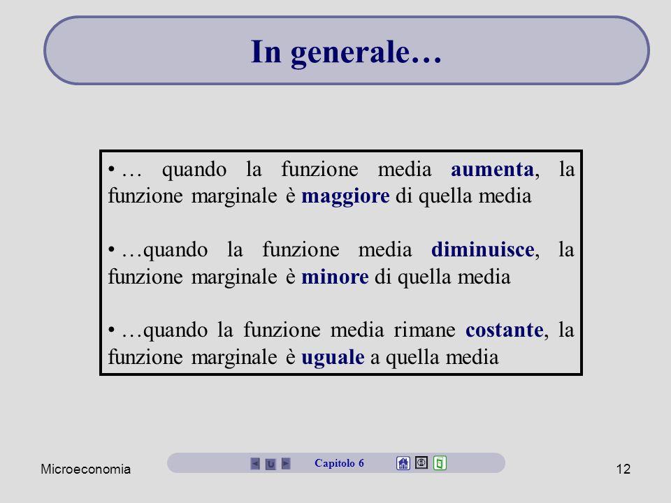 In generale… … quando la funzione media aumenta, la funzione marginale è maggiore di quella media.