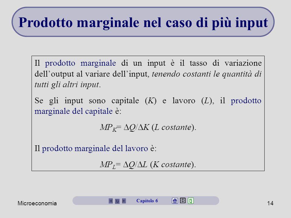 Prodotto marginale nel caso di più input