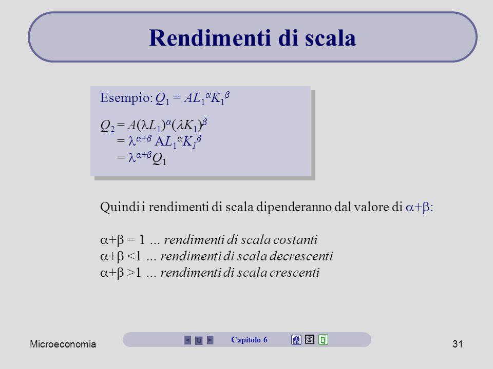 Rendimenti di scala Esempio: Q1 = AL1K1 Q2 = A(L1)(K1)