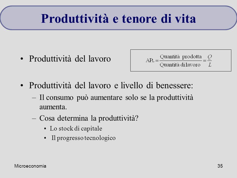 Produttività e tenore di vita