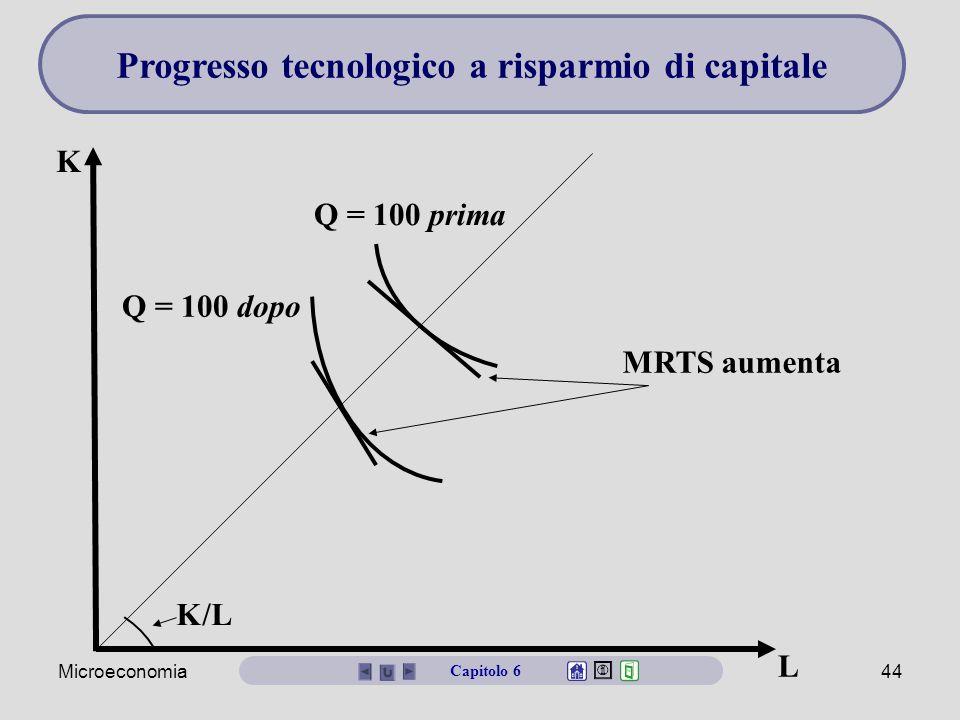 Progresso tecnologico a risparmio di capitale