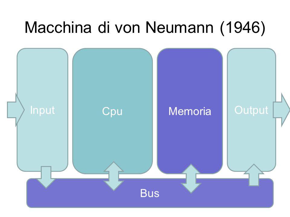 Macchina di von Neumann (1946)