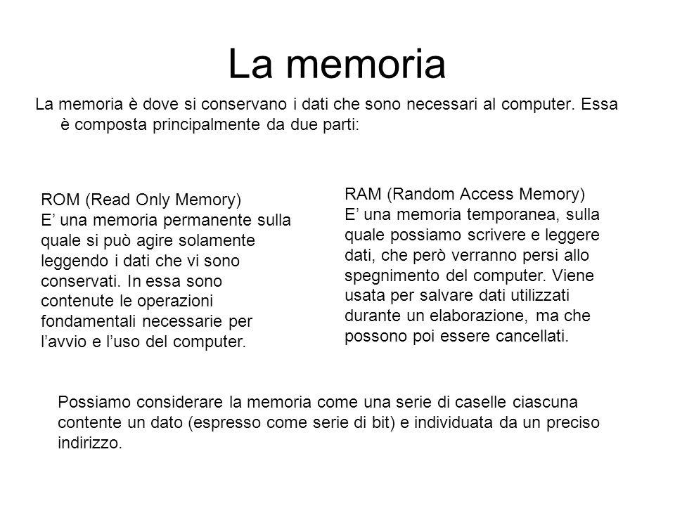 La memoria La memoria è dove si conservano i dati che sono necessari al computer. Essa è composta principalmente da due parti: